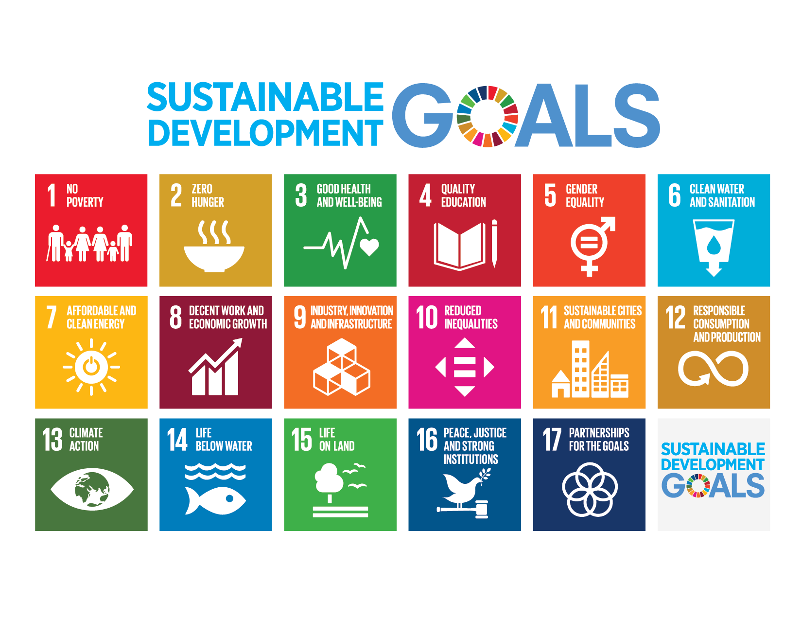The United Nations Sustainable Development Goals and Conscious Creatives